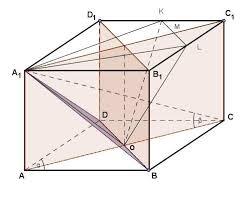 geomeetria